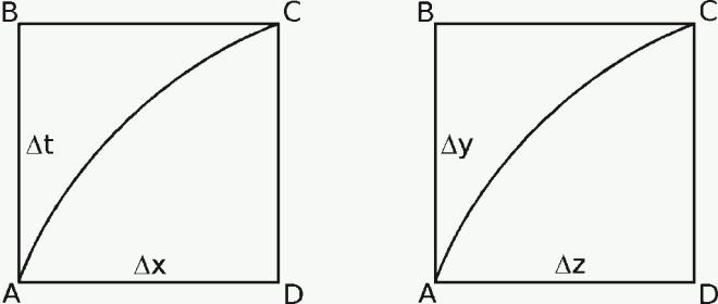 electromagnetic curvature