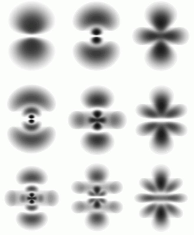 orbitals-796x1024