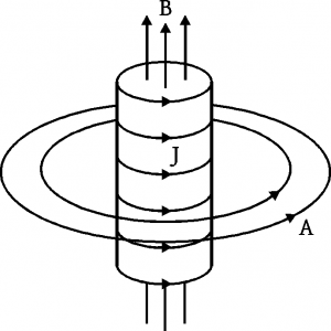 solenoid-300x300